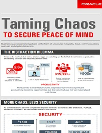 TAMING CHAOS - INFOGRAPHIC