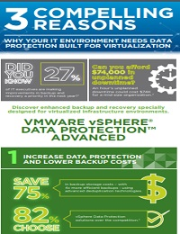 3 COMPELLING REASONS - INFOGRAPHIC: VMWARE, INC