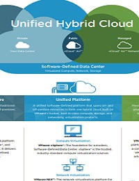UNIFIED HYBRID CLOUD INFOGRAPHIC: VMWARE, INC