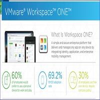 VMWARE® WORKSPACE™ ONE™