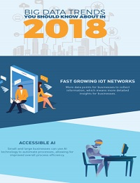 BIG DATA TRENDS YOU SHOULD KNOW ABOUT IN 2018