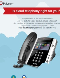 IS CLOUD TELEPHONY RIGHT FOR YOU?