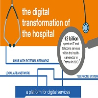 THE DIGITAL TRANSFORMATION OF THE HOSPITAL