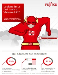 LOOKING FOR A FAST TRACK TO VMWARE HCI?