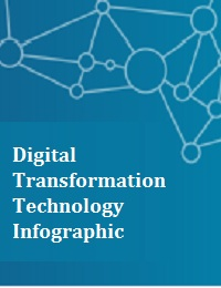 DIGITAL TRANSFORMATION TECHNOLOGY INFOGRAPHIC