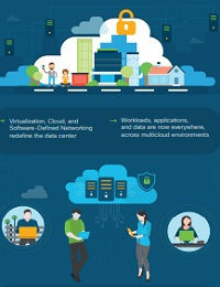 SECURE DATA CENTER SOLUTION INFOGRAPHIC