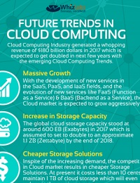 TOP CLOUD COMPUTING TRENDS FOR 2019